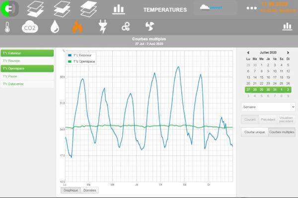 ktr-temperature-semaine-canicule-fin-aout-2020